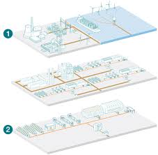 abb emax 2 low voltage air circuit breakers for microgrid emax 2