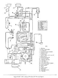 harley davidson gas golf cart wiring diagram wiring diagram and