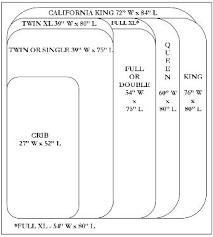 Crib Mattress Sizes Dimensions Of Crib Mattress Dimensions Crib Mattress Mydigital