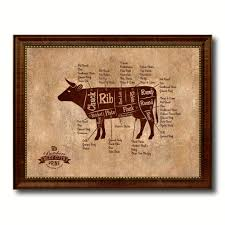 beef meat cuts butchers chart home decor wall art decoration