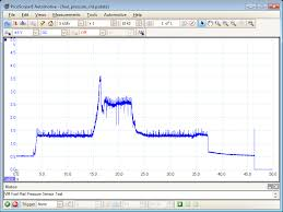 fuel pressure sensor common rail diesel