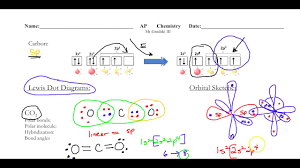 ap chemistry sp hybridization worksheet youtube