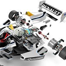 formula mazda engine d51d3dac6501ded634085c7829d7c9b3 jpg 400 419 formula e