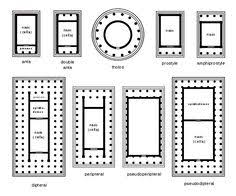 ancient greece floor plan ancient greek architecture greek architecture pinterest