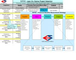 Products E6s Industries Sipoc Template