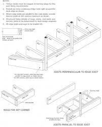 Timber Handrails And Balustrades Balustrade Fixings Methods Guide Canterbury Balustrades