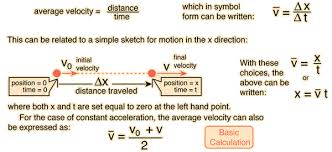 description of motion