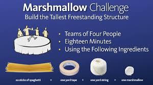 Marshmallow Challenge Tom Wujec