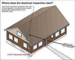 electric panels how to inspect residential electrical panels