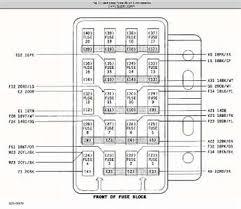2005 jeep liberty fuse box diagram jpeg http carimagescolay casa
