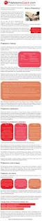 best 20 phlebotomy certification ideas on pinterest phlebotomy