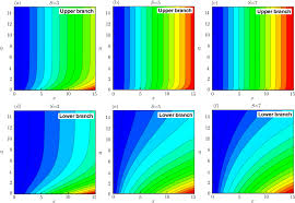 dual solutions of mhd boundary layer flow of a micropolar fluid