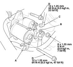 2003 honda accord starter solenoid my 2001 honda odyssey does not start turn the key there is