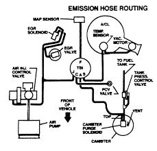 1991 Camaro Wiring Diagram 3rd Gen Camaro Wiring Diagram U2022 Sharedw Org