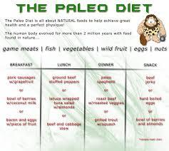 sample paleo diet chart u2026 trending visit link to see full