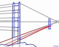 17 how to draw the golden gate bridge golden gate bridge
