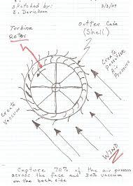 low velocity vertical wind turbine create the future design contest