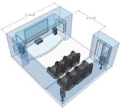 home theatre design basics home design and style