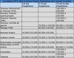 travaux de bureau salaire êtes vous payé à votre juste valeur les salaires 2015 dans 8