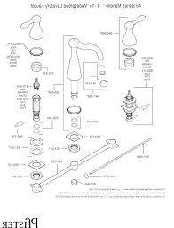 price pfister kitchen faucet parts diagram breathtaking price pfister kitchen faucet parts kitchen faucet
