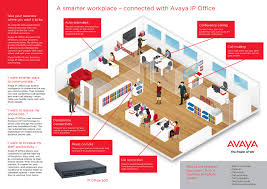 avaya singapore the other dimension