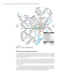 Septa Regional Rail Map Chapter 7 Next Generation Transit Fare Payment System Case