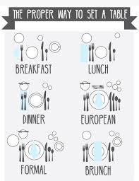 Setting Table Best 25 Breakfast Table Setting Ideas On Pinterest Brunch Table