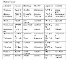 japanese adjectives common japanese adjectives