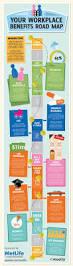 best 25 staff benefits ideas on pinterest natural skin care