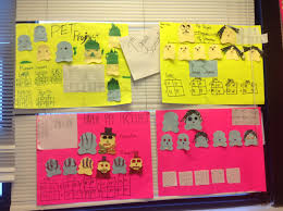 heredity project science 7th u0026 8th grade pinterest