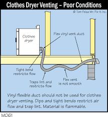Clothes Dryer Vent Parts Quick Tip 30 U2013 Clothes Dryer Venting U2013 A Hidden Danger Http