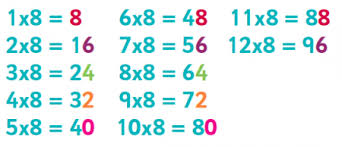 Multiplication Table Games by 6 8 And 9 Times Table Tips Advice And Resources 6 8 9 Times