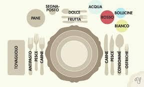 posizione bicchieri in tavola come disporre correttamente le posate e le stoviglie in tavola