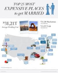average cost of wedding dress wedding 23 awesome average wedding cost image inspirations