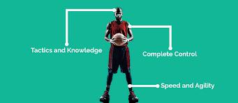 basketball fitness training boise idaho fitness academy