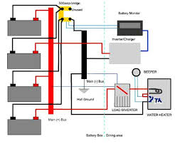 how to instill ups u0026 inverter wiring in 2 rooms u2013 readingrat net