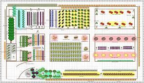 garden layouts vegetable garden layout u2013 home design and decorating