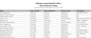 Active Bench Warrant Beltrami County Warrant List See Who U0027s Wanted In Beltrami County