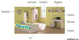 la chambre curso gratis de francés infantil la chambre aulafacil com los