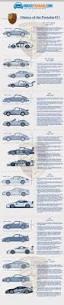 bisimoto porsche 996 757 best p is for porsche images on pinterest car porsche cars