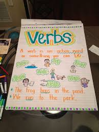 15 best verbs images on pinterest action verbs adjective anchor