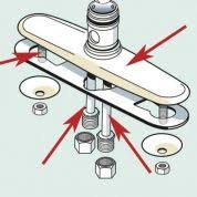 2 handle faucet parts names and identification symmons