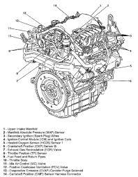 96 Ford Explorer Ac Wiring Diagram Wiring Diagrams For 1995 Ford F 350 Pickup Wiper Motor U2013 Fixya