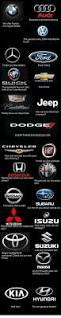 jeep douchebag meme 25 best memes about headlights headlights memes