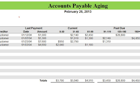 aging report template accounts payable template excel fieldstation co