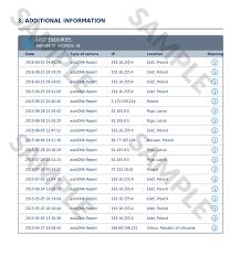 autodna vehicle history report autodna