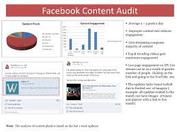 youtube social media audit sample report