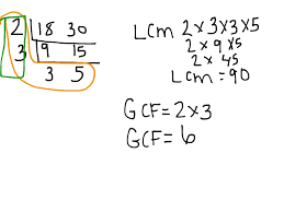 Finding Gcf And Lcm Worksheets Showme Least Common Multiple And Greatest Common Factor