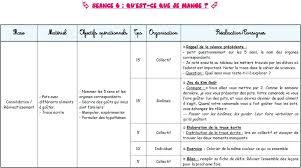 5 Sens A Colorier Note Table Par L Est Coloriage 5 Sens Maternelle