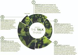 phase 2 talk u2014 close to home